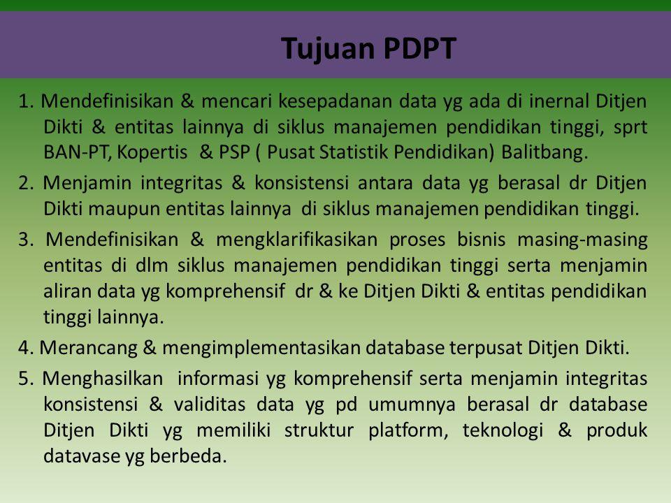 Tujuan PDPT