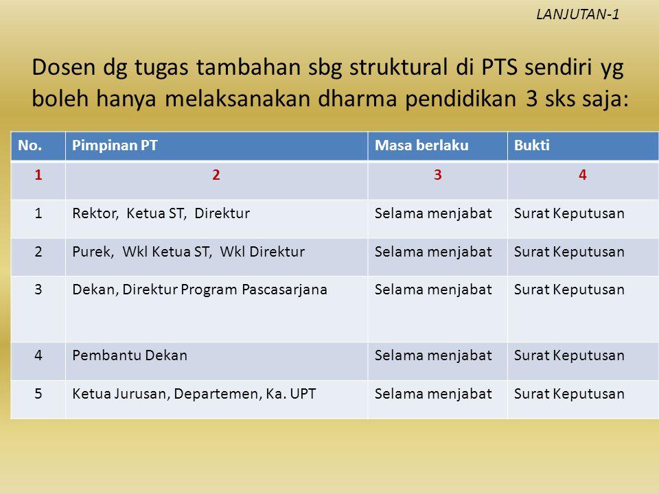 LANJUTAN-1 Dosen dg tugas tambahan sbg struktural di PTS sendiri yg boleh hanya melaksanakan dharma pendidikan 3 sks saja: