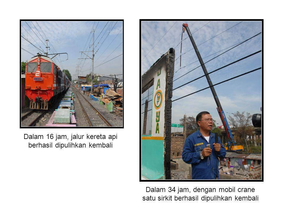 Dalam 16 jam, jalur kereta api berhasil dipulihkan kembali