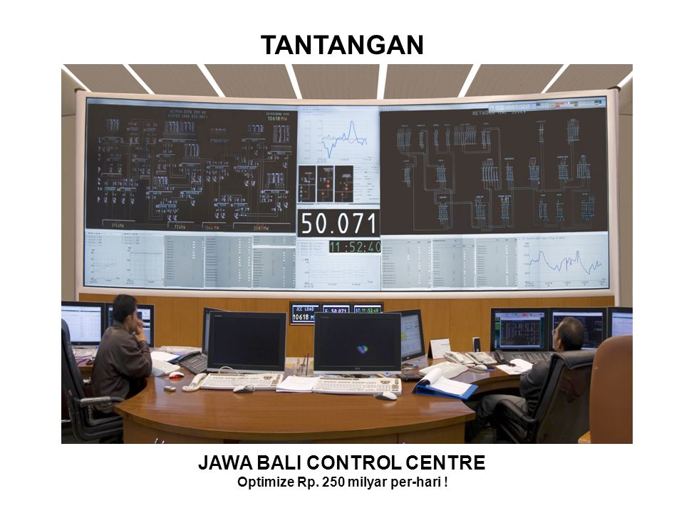 JAWA BALI CONTROL CENTRE Optimize Rp. 250 milyar per-hari !