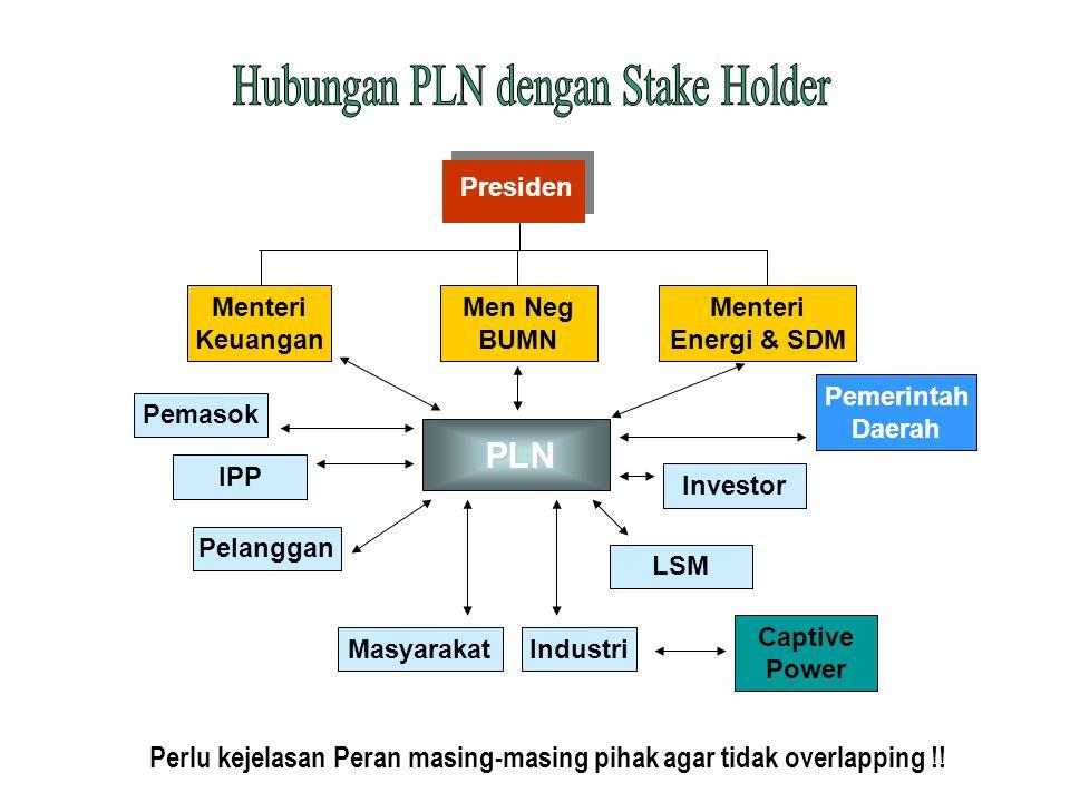 Hubungan PLN dengan Stake Holder