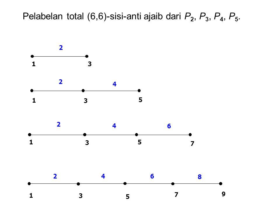 Pelabelan total (6,6)-sisi-anti ajaib dari P2, P3, P4, P5.