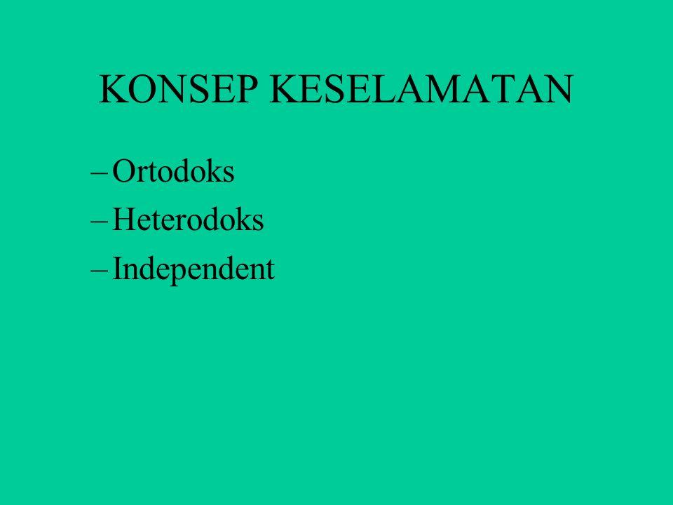 KONSEP KESELAMATAN Ortodoks Heterodoks Independent
