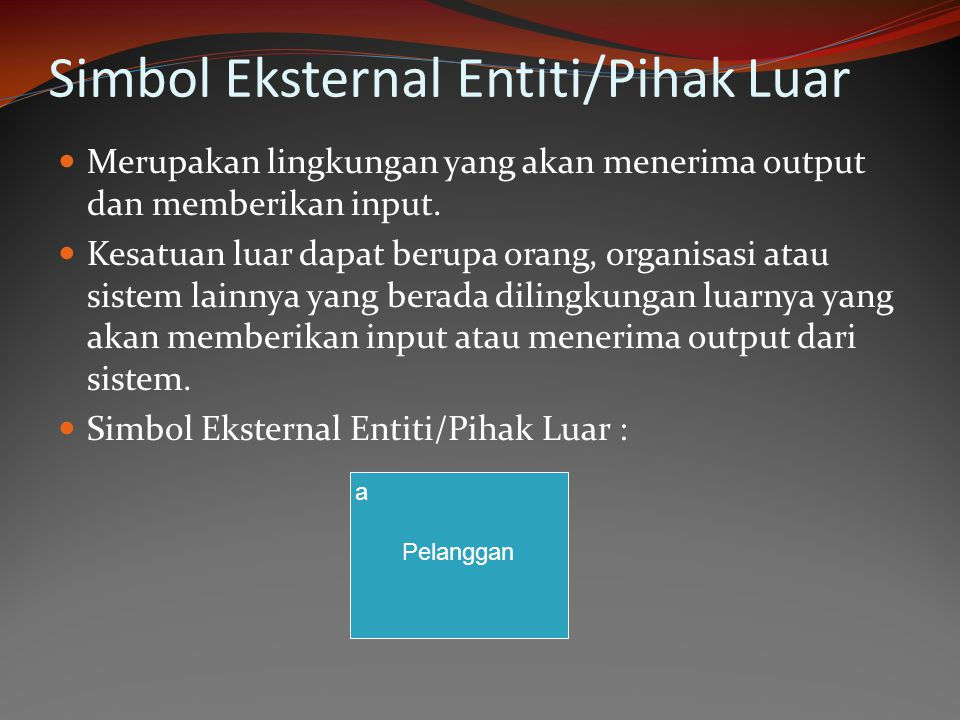 Simbol Eksternal Entiti/Pihak Luar