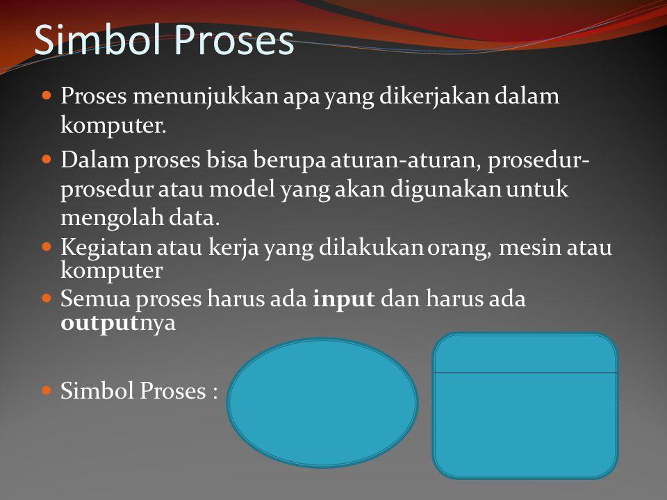 Simbol Proses Proses menunjukkan apa yang dikerjakan dalam komputer.