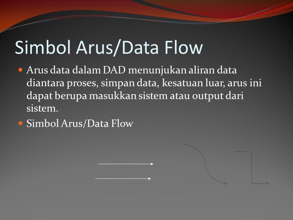 Simbol Arus/Data Flow
