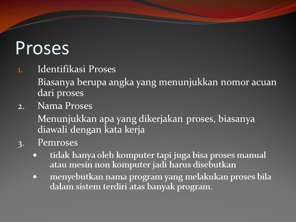 Proses Identifikasi Proses