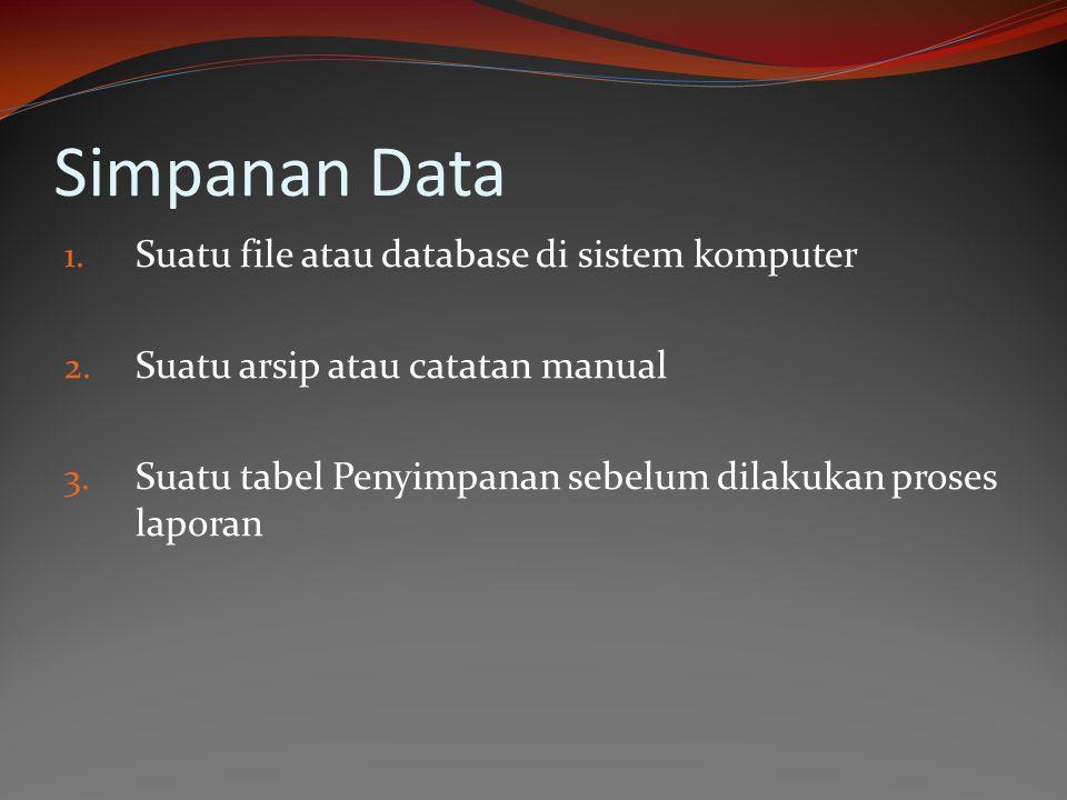 Simpanan Data Suatu file atau database di sistem komputer