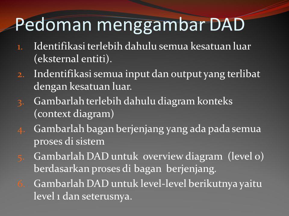 Pedoman menggambar DAD