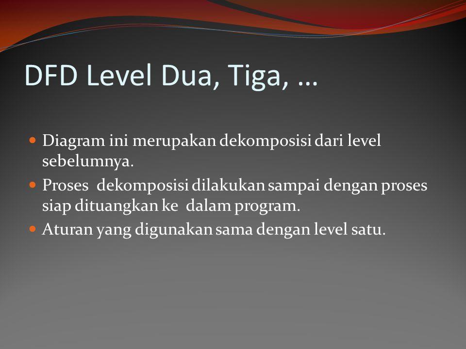 DFD Level Dua, Tiga, … Diagram ini merupakan dekomposisi dari level sebelumnya.