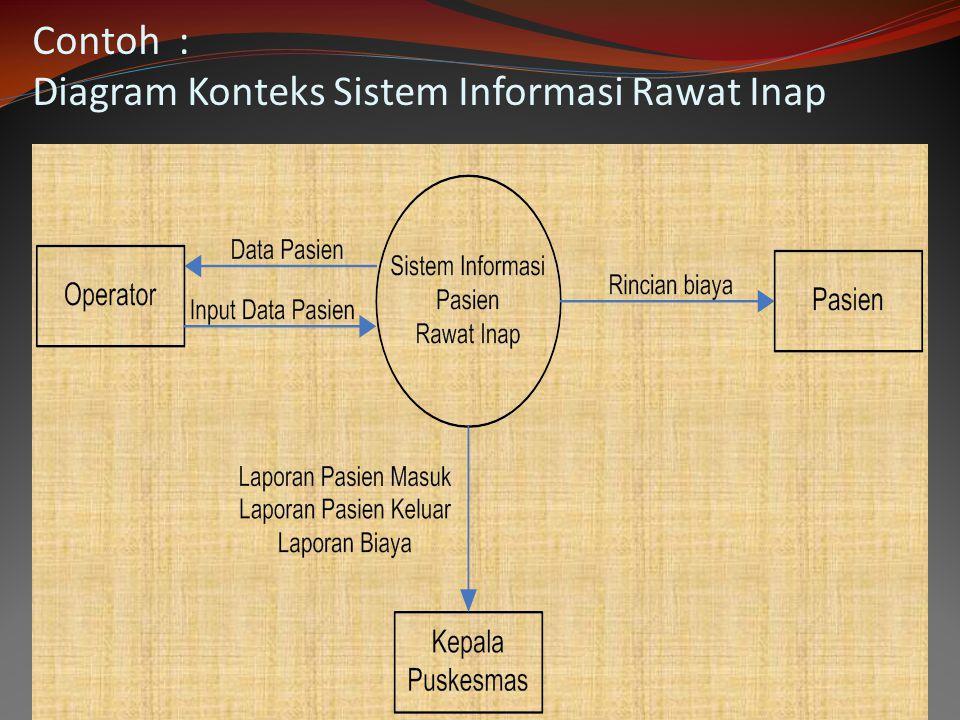 Analisis sistem penguraian dari suatu sistem informasi yang utuh 84 contoh diagram konteks sistem informasi rawat inap ccuart Choice Image