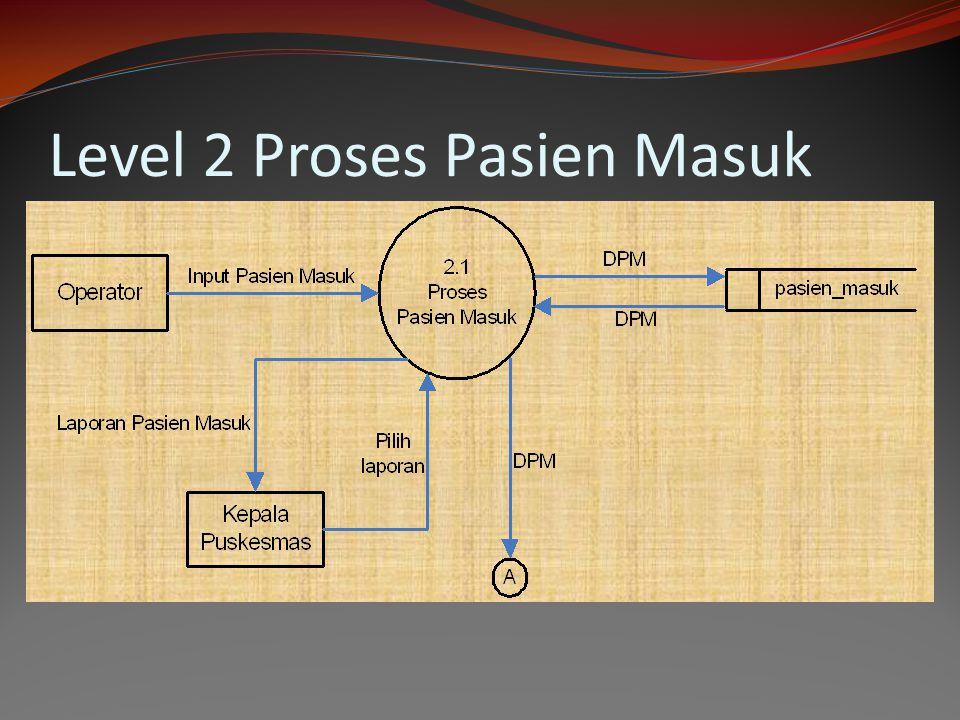 Level 2 Proses Pasien Masuk