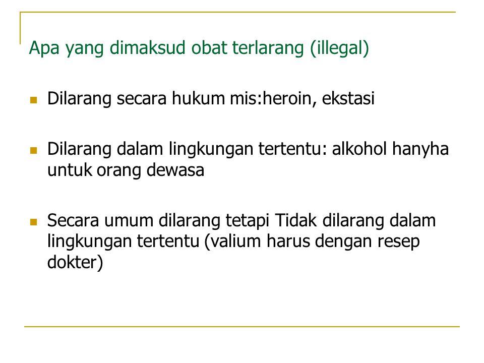 Apa yang dimaksud obat terlarang (illegal)