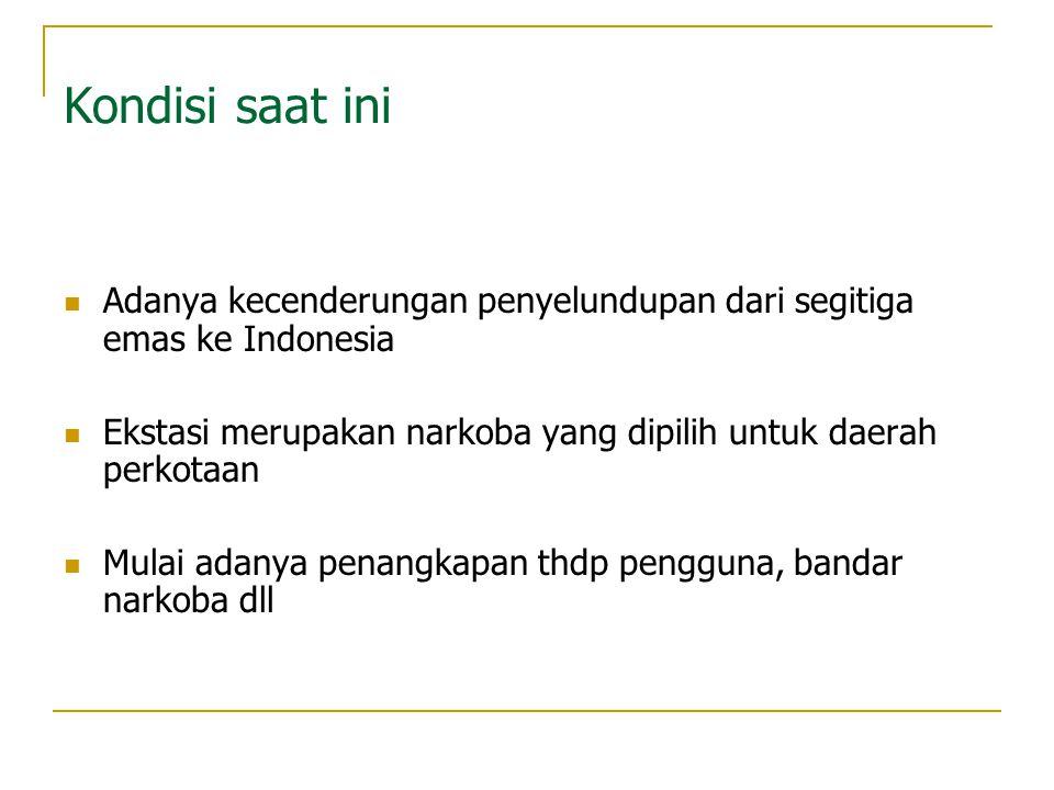 Kondisi saat ini Adanya kecenderungan penyelundupan dari segitiga emas ke Indonesia. Ekstasi merupakan narkoba yang dipilih untuk daerah perkotaan.