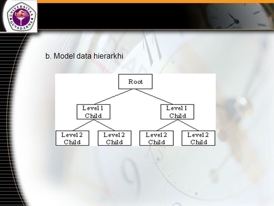 b. Model data hierarkhi