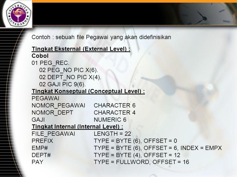 Contoh : sebuah file Pegawai yang akan didefinisikan