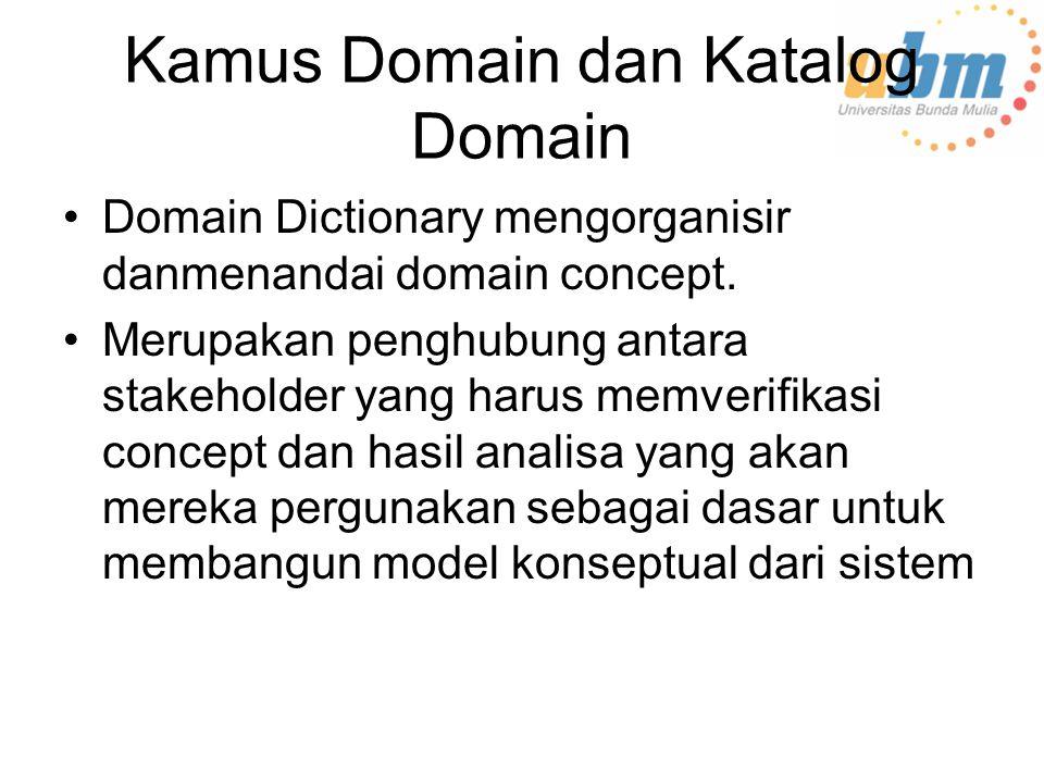 Kamus Domain dan Katalog Domain