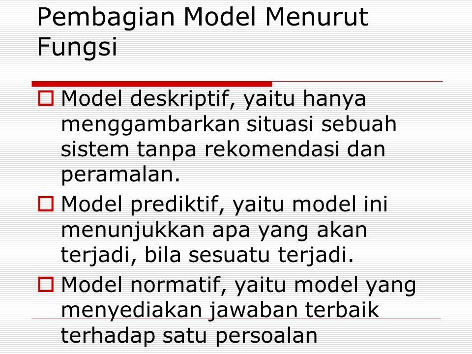 Pembagian Model Menurut Fungsi