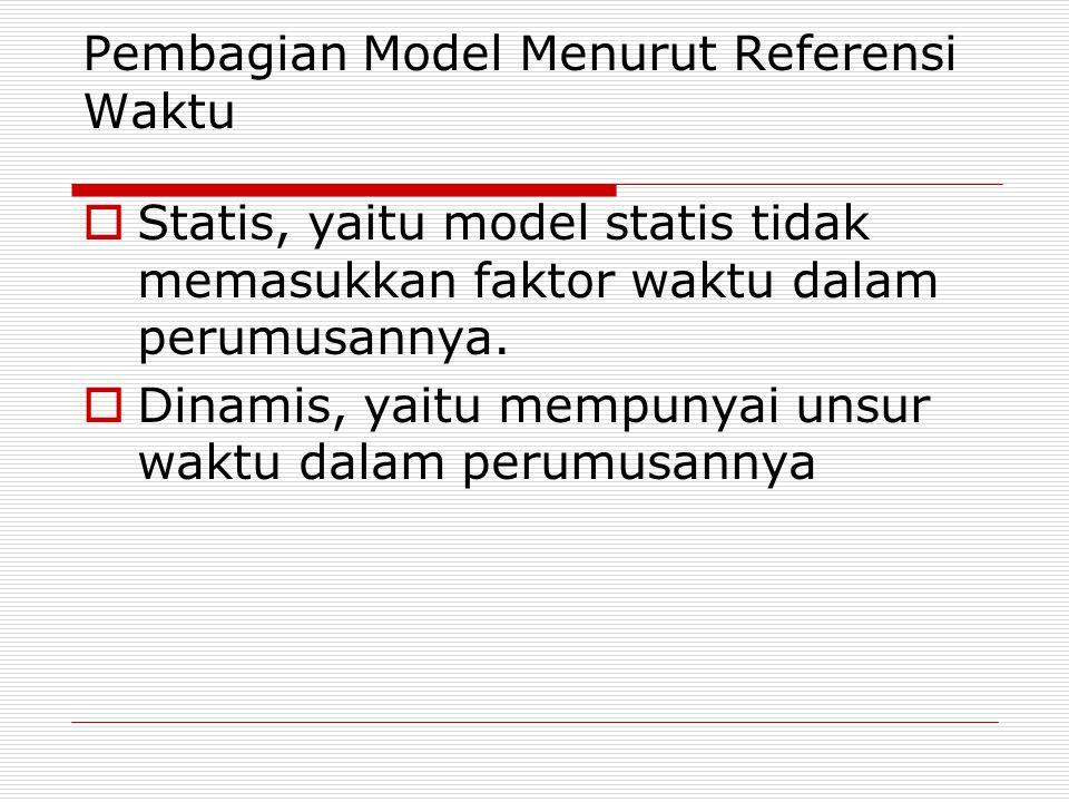 Pembagian Model Menurut Referensi Waktu