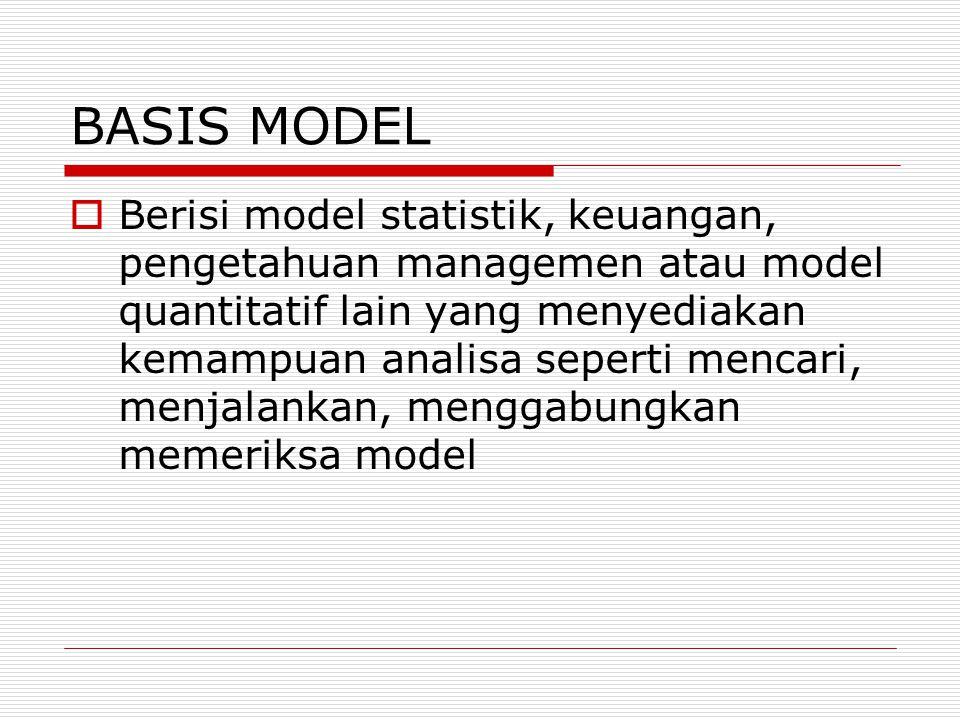 BASIS MODEL