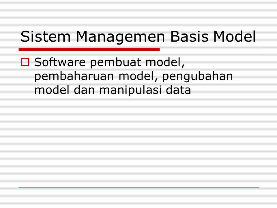 Sistem Managemen Basis Model