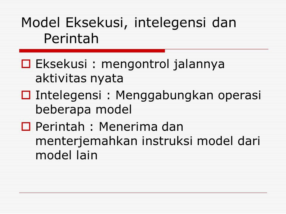 Model Eksekusi, intelegensi dan Perintah