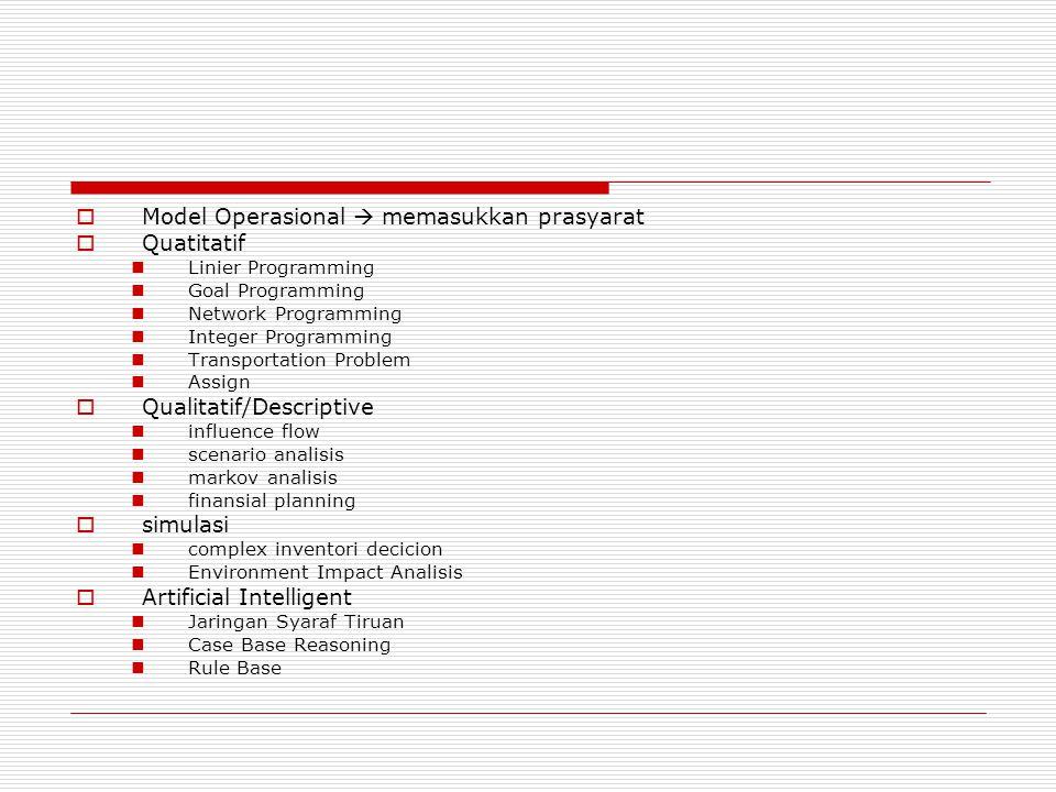Model Operasional  memasukkan prasyarat Quatitatif