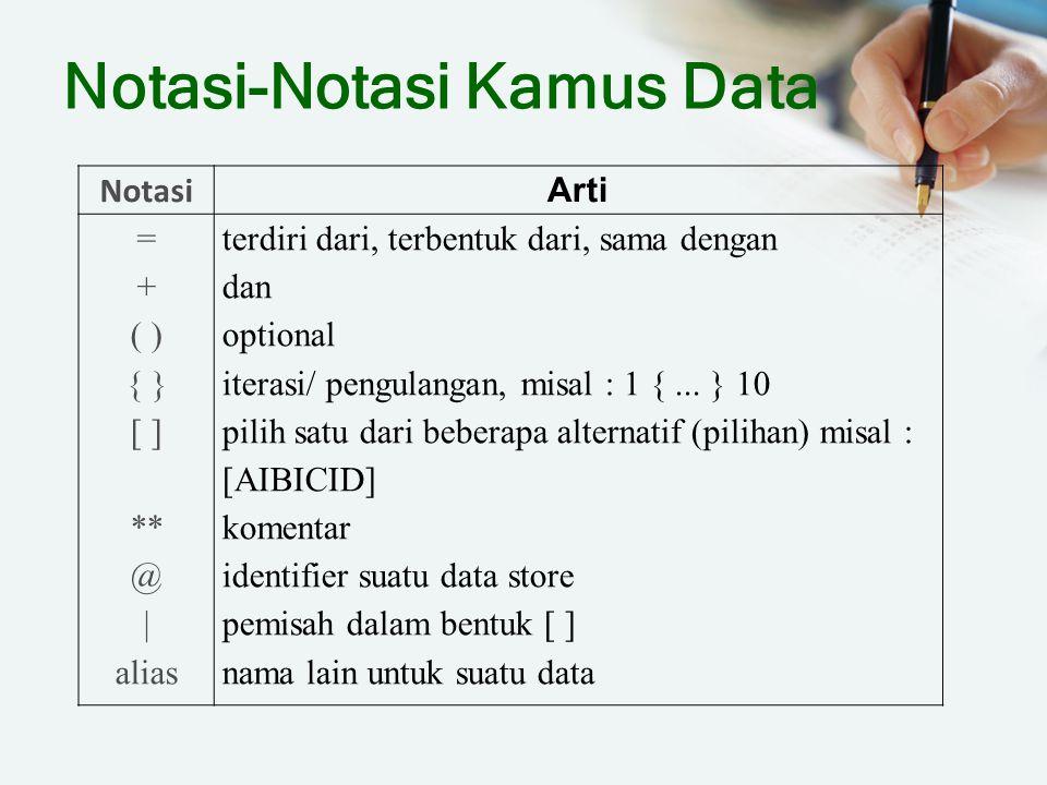 Notasi-Notasi Kamus Data