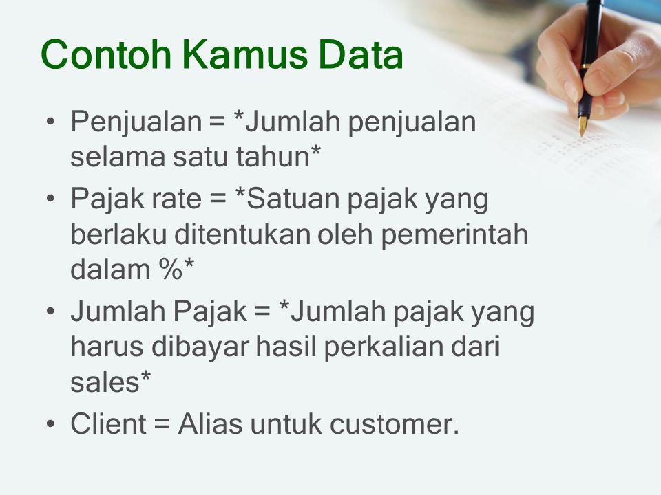 Contoh Kamus Data Penjualan = *Jumlah penjualan selama satu tahun*