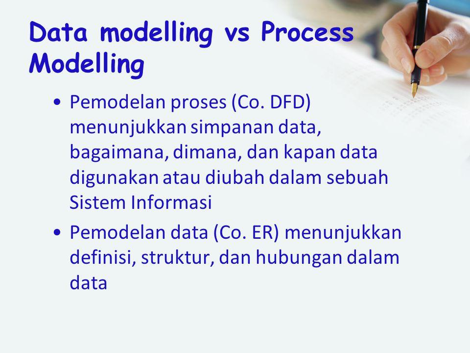 Data modelling vs Process Modelling