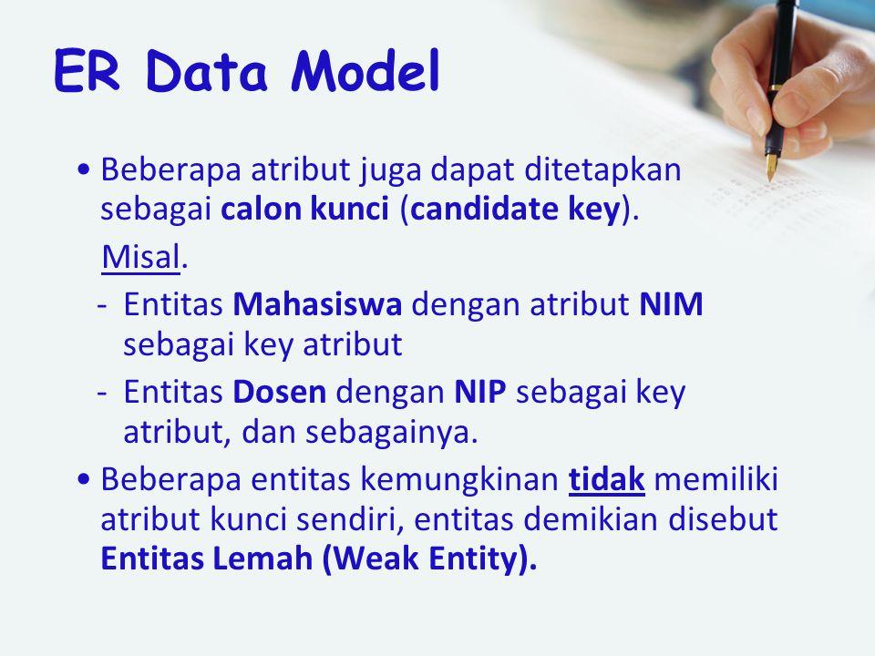 ER Data Model Beberapa atribut juga dapat ditetapkan sebagai calon kunci (candidate key). Misal.
