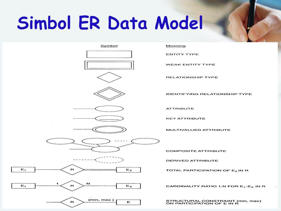 Simbol ER Data Model