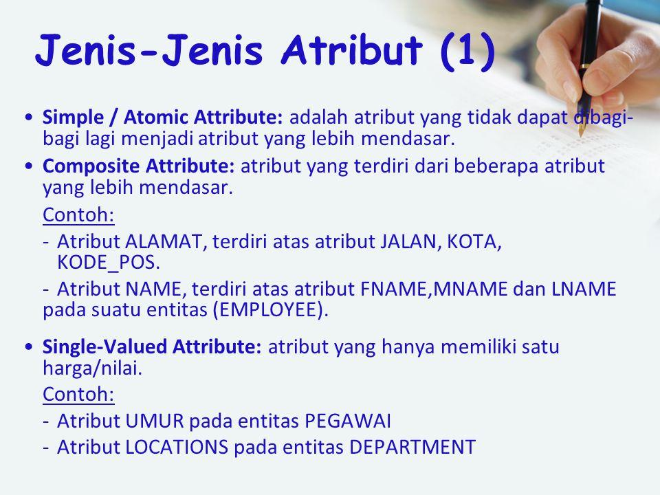 Jenis-Jenis Atribut (1)