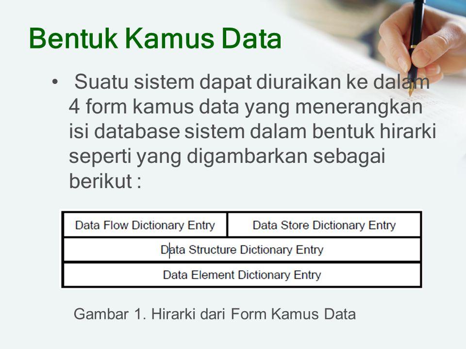 Bentuk Kamus Data