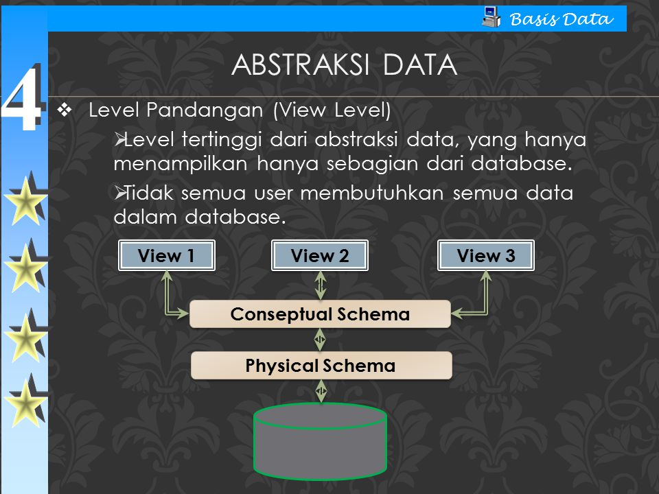 Abstraksi Data Level Pandangan (View Level)