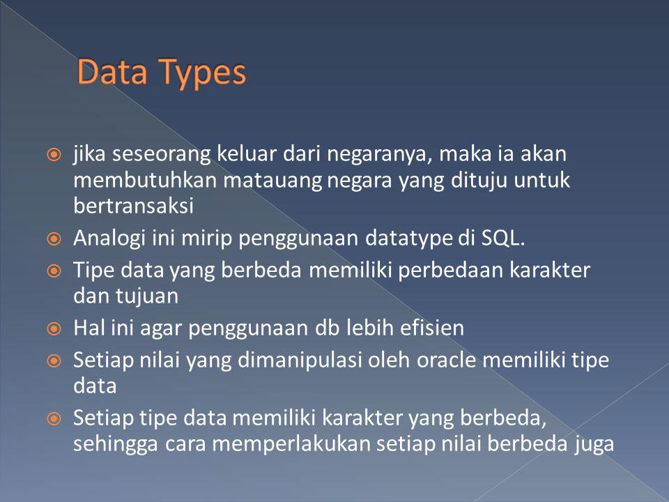 Data Types jika seseorang keluar dari negaranya, maka ia akan membutuhkan matauang negara yang dituju untuk bertransaksi.