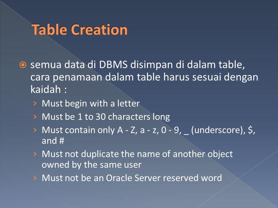 Table Creation semua data di DBMS disimpan di dalam table, cara penamaan dalam table harus sesuai dengan kaidah :