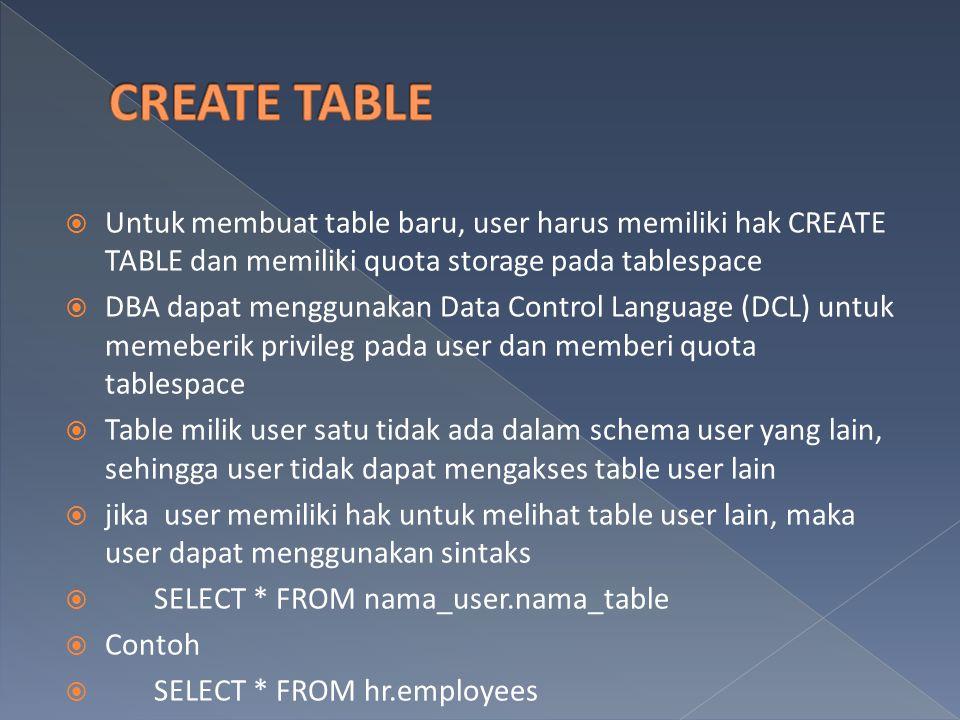 CREATE TABLE Untuk membuat table baru, user harus memiliki hak CREATE TABLE dan memiliki quota storage pada tablespace.