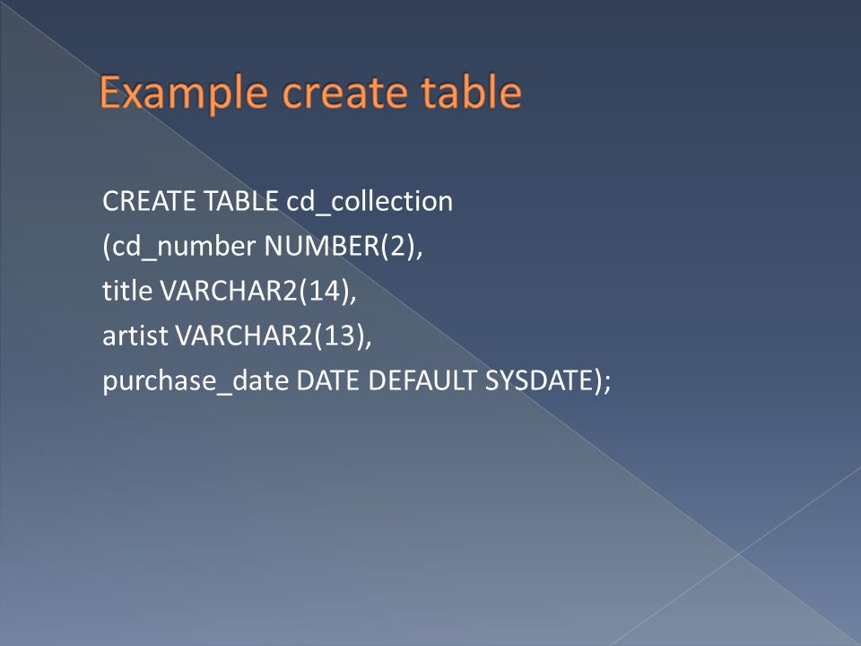 Example create table CREATE TABLE cd_collection (cd_number NUMBER(2), title VARCHAR2(14), artist VARCHAR2(13), purchase_date DATE DEFAULT SYSDATE);