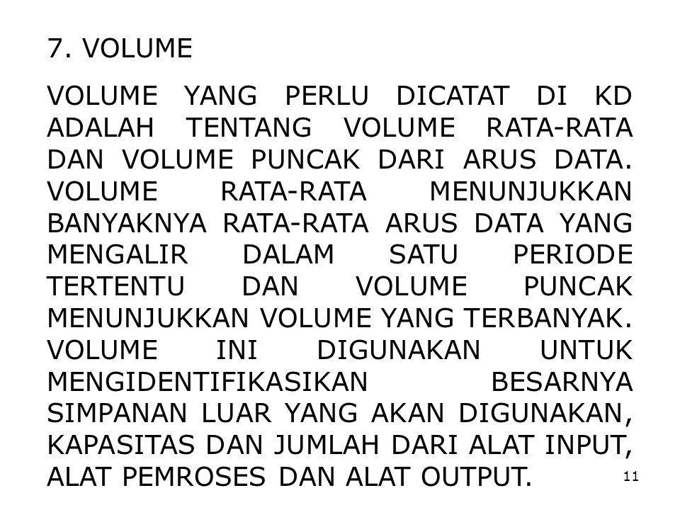 7. VOLUME