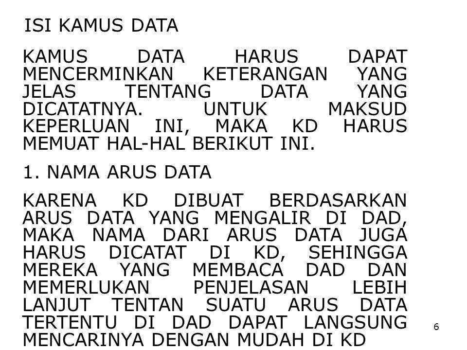 ISI KAMUS DATA