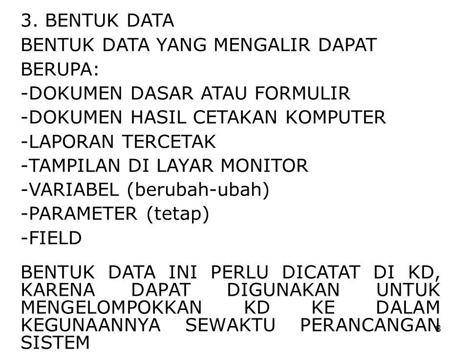 3. BENTUK DATA BENTUK DATA YANG MENGALIR DAPAT. BERUPA: DOKUMEN DASAR ATAU FORMULIR. DOKUMEN HASIL CETAKAN KOMPUTER.