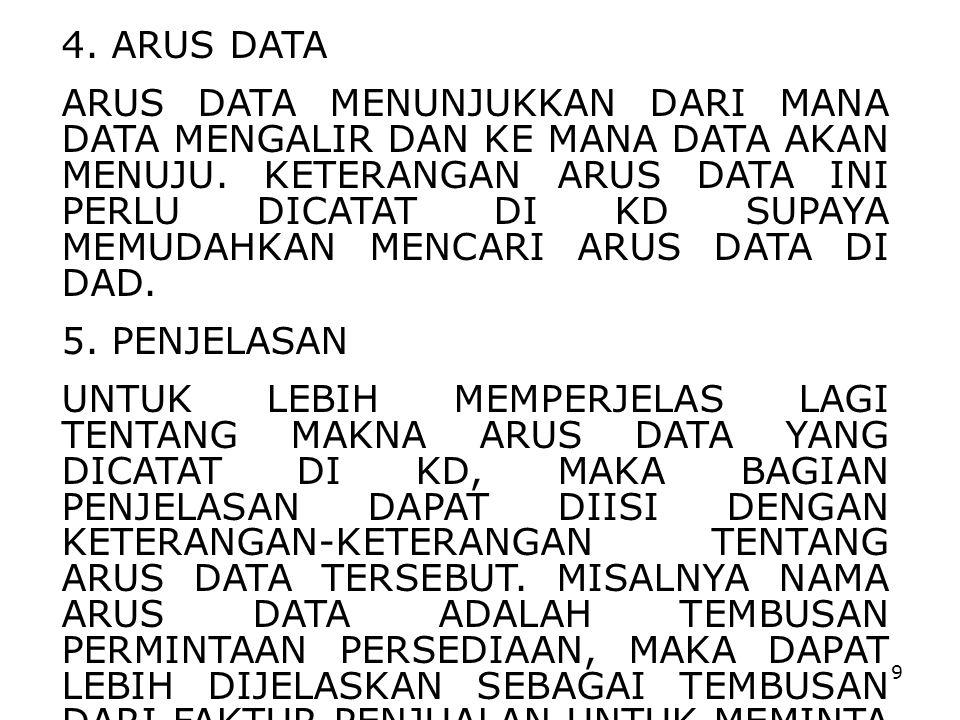 4. ARUS DATA