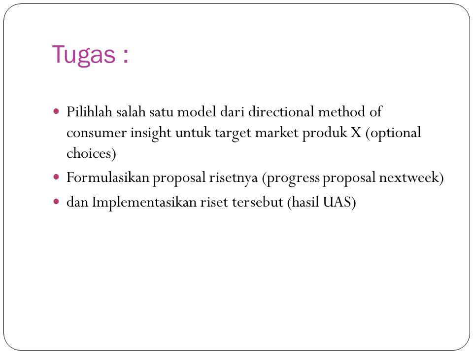 Tugas : Pilihlah salah satu model dari directional method of consumer insight untuk target market produk X (optional choices)