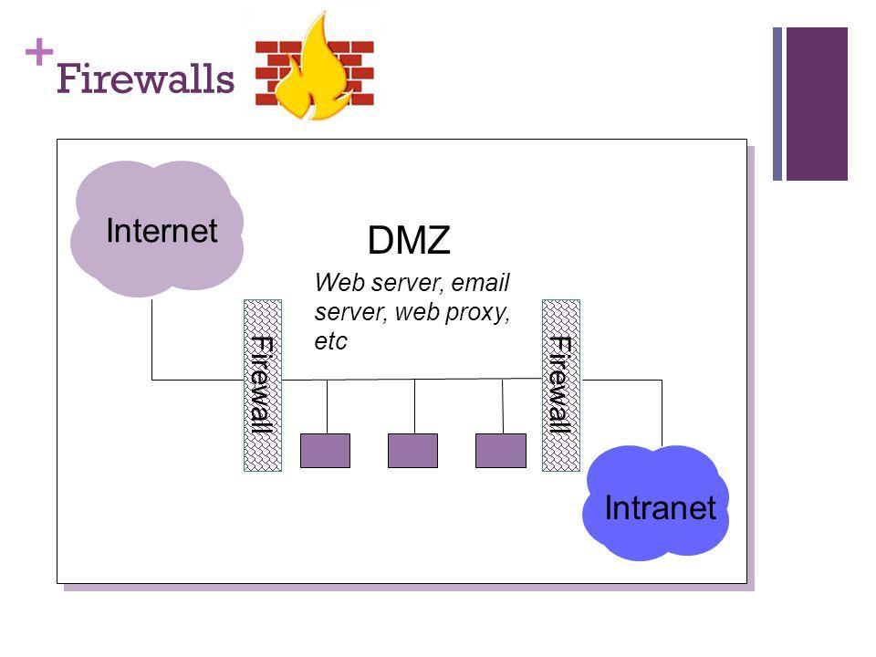 Firewalls DMZ Internet Intranet Firewall