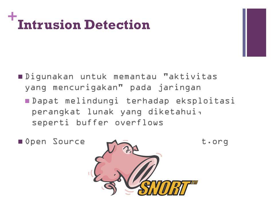 Intrusion Detection Digunakan untuk memantau aktivitas yang mencurigakan pada jaringan.