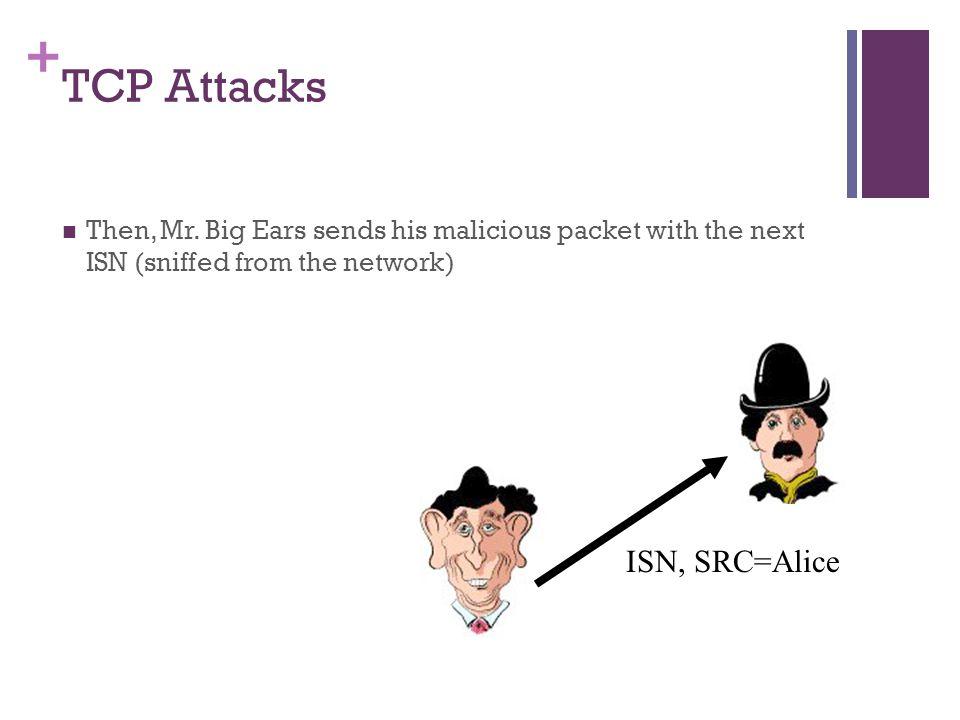 TCP Attacks ISN, SRC=Alice