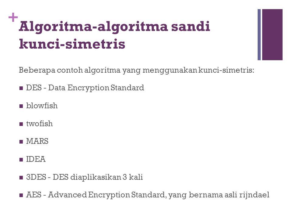 Algoritma-algoritma sandi kunci-simetris