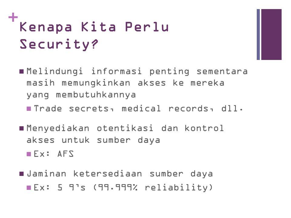 Kenapa Kita Perlu Security