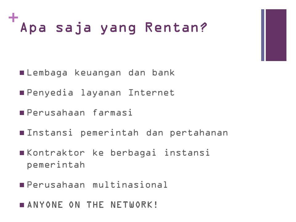 Apa saja yang Rentan Lembaga keuangan dan bank